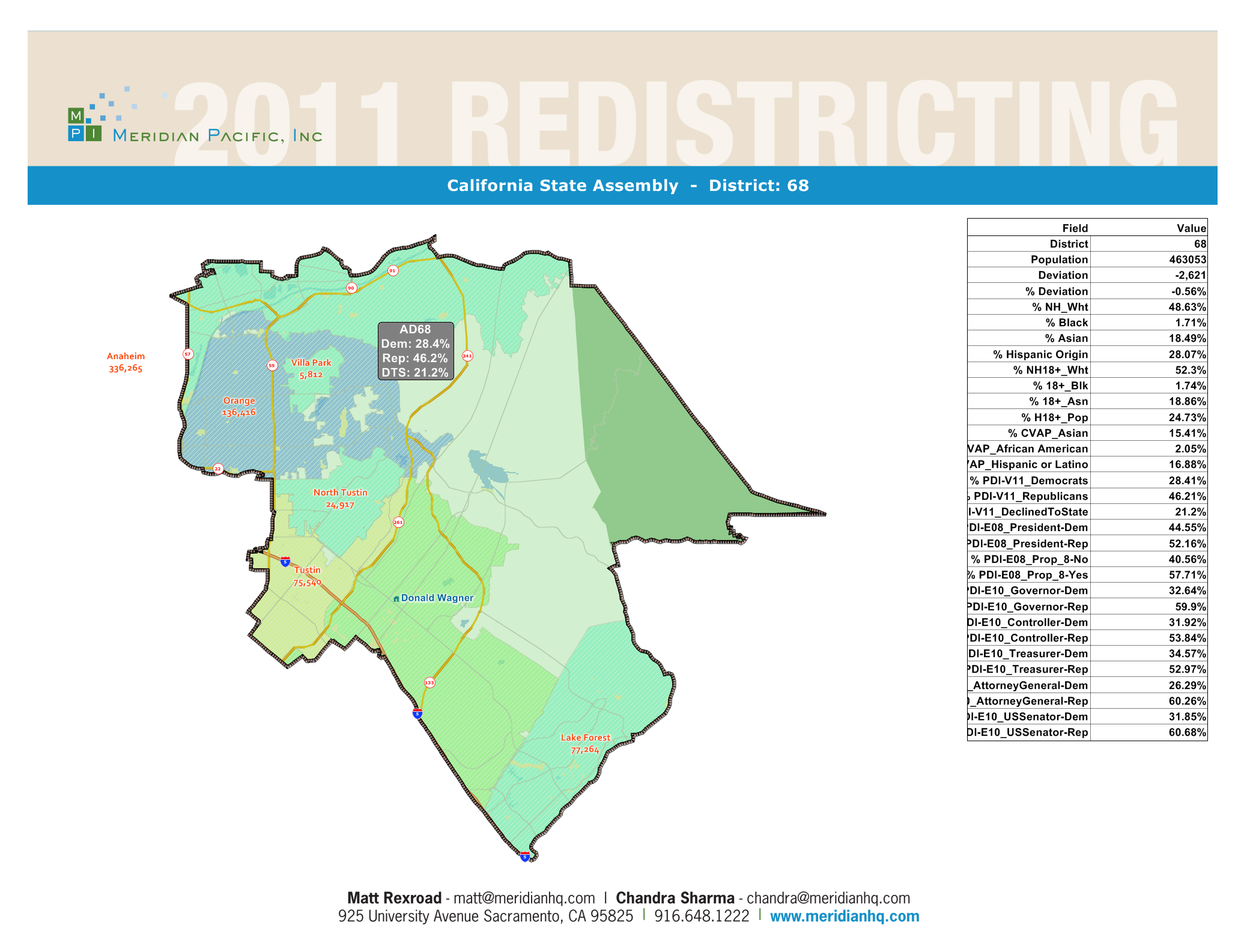Orange County Political Map.2 29 2012 Central Committee Ad 68 Filing Update Oc Political