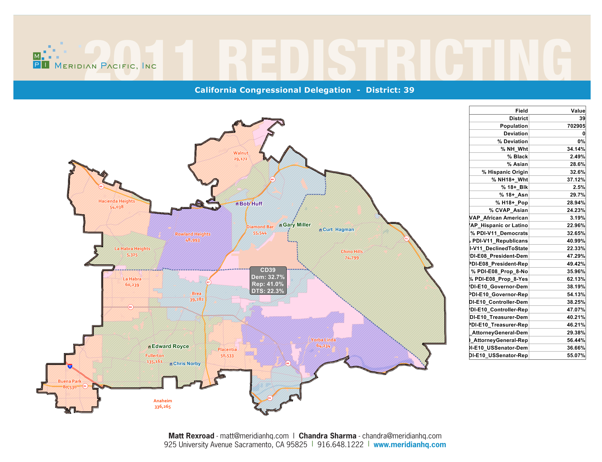 Congressional District 34 California Map.2012 General Election Predictions 39th Congressional District Oc