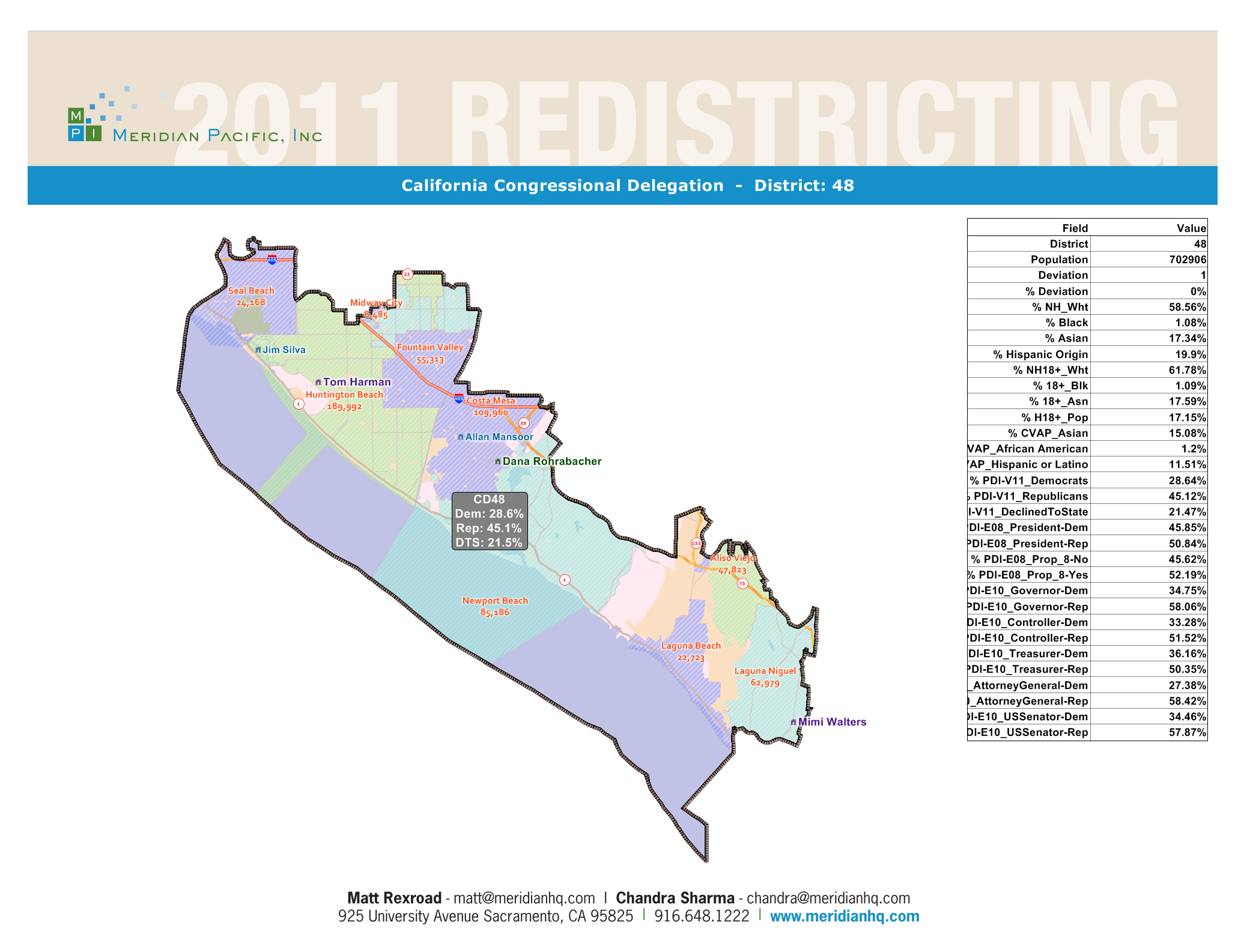 Congressional District 34 California Map.2012 General Election Predictions 48th Congressional District Oc