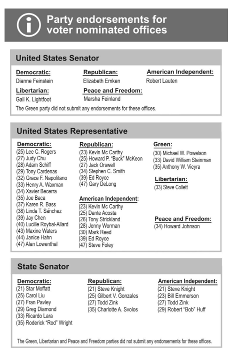 Party Endorsements in the LA County Sample Ballot for June 2012