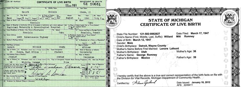 What S A Naturalization Certificate