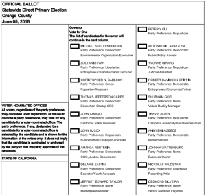 Ballot designations are the only piece of information that appear directly on the ballot other than a candidate's name.